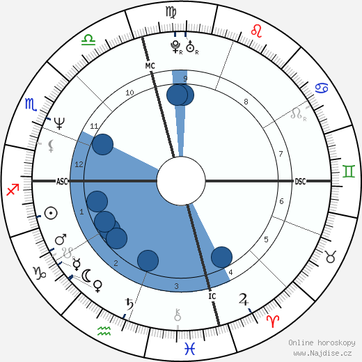 Brad Pitt wikipedie, horoscope, astrology, instagram