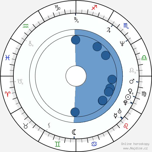 Brian Thompson wikipedie, horoscope, astrology, instagram