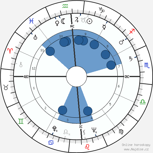 Bruce Parsons wikipedie, horoscope, astrology, instagram