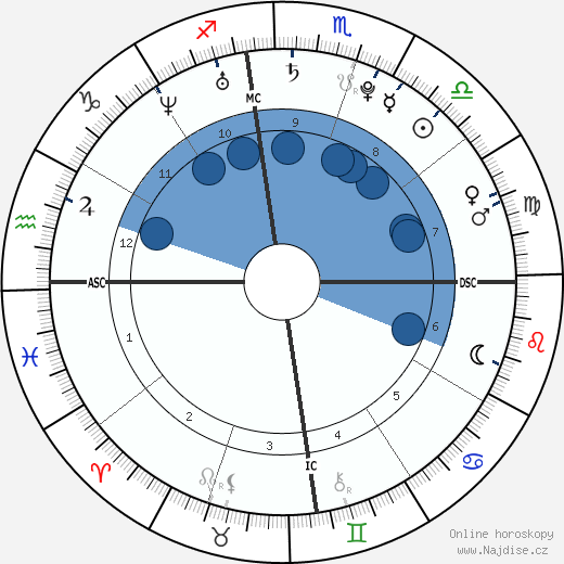 Bruno Mars wikipedie, horoscope, astrology, instagram