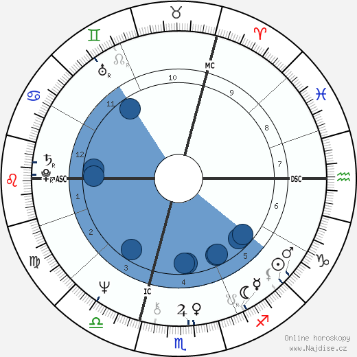 C. Jérôme wikipedie, horoscope, astrology, instagram