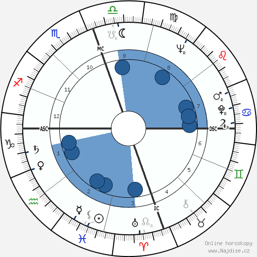 Carmen De Lavallade wikipedie, horoscope, astrology, instagram
