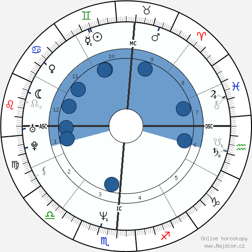Carol Cady wikipedie, horoscope, astrology, instagram