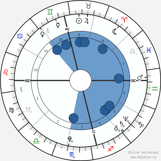 Casey Donovan wikipedie, horoscope, astrology, instagram