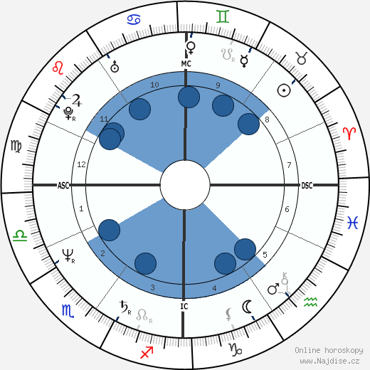 Catherine Frot wikipedie, horoscope, astrology, instagram