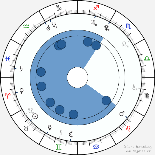 Celeste Buckingham wikipedie, horoscope, astrology, instagram