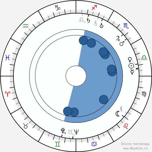 Čeněk Šlégl wikipedie, horoscope, astrology, instagram