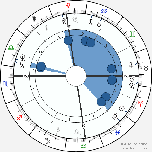 Chaka Khan wikipedie, horoscope, astrology, instagram