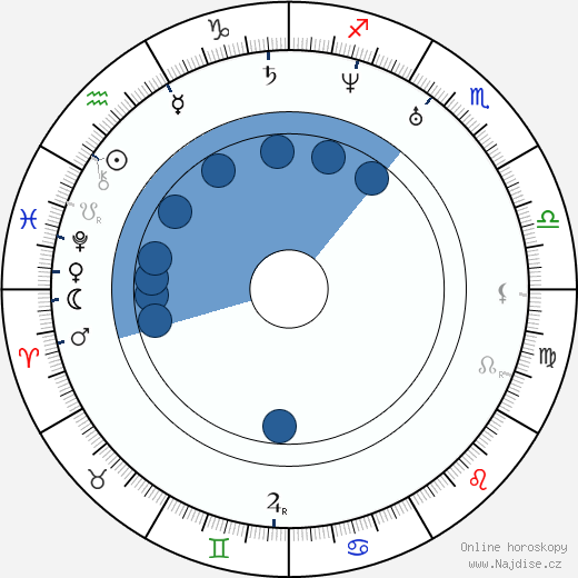 Charles Lewis Tiffany wikipedie, horoscope, astrology, instagram