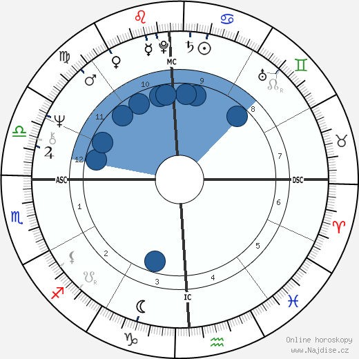 Cheech Marin wikipedie, horoscope, astrology, instagram