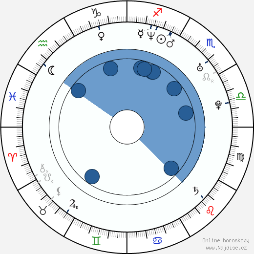 Cherien Dabis wikipedie, horoscope, astrology, instagram