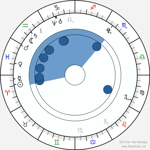 Chris Massoglia wikipedie, horoscope, astrology, instagram