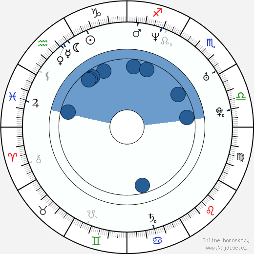 Christian Calson wikipedie, horoscope, astrology, instagram