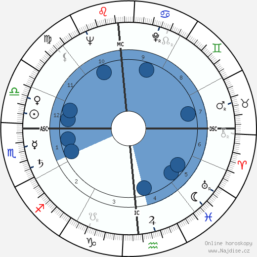 Chuck Berry wikipedie, horoscope, astrology, instagram