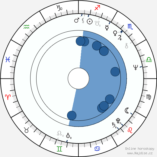 Clive Calder wikipedie, horoscope, astrology, instagram