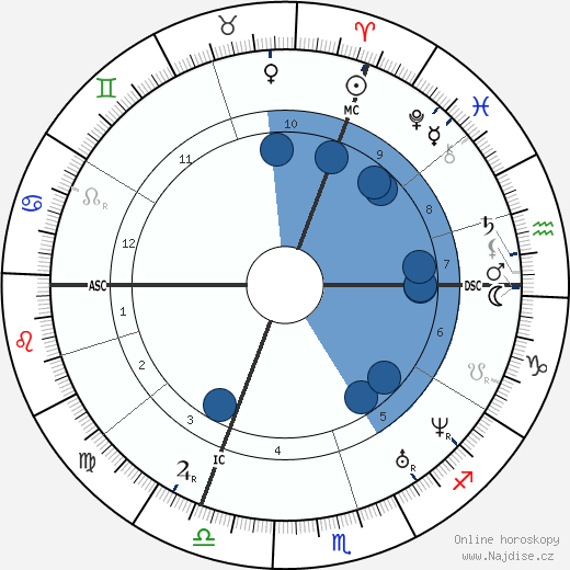 Clotilde de Vaux wikipedie, horoscope, astrology, instagram
