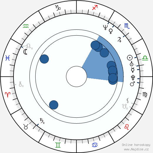 Constance Zimmer wikipedie, horoscope, astrology, instagram