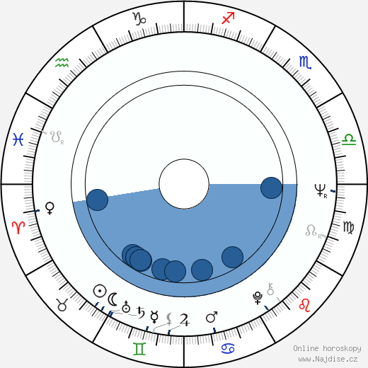 Constantin Vaeni wikipedie, horoscope, astrology, instagram