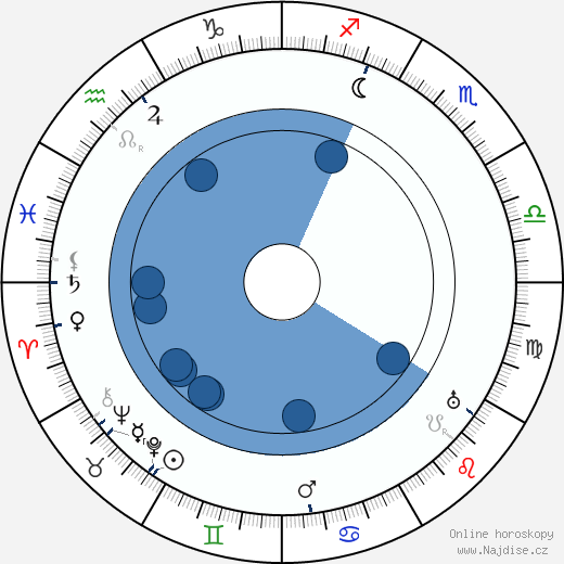 Conway Tearle wikipedie, horoscope, astrology, instagram