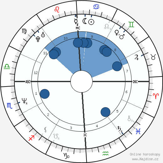 Courtney Love wikipedie, horoscope, astrology, instagram