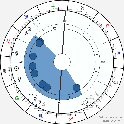 Craig Eaton wikipedie, horoscope, astrology, instagram