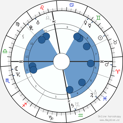 Craig Ferguson wikipedie, horoscope, astrology, instagram