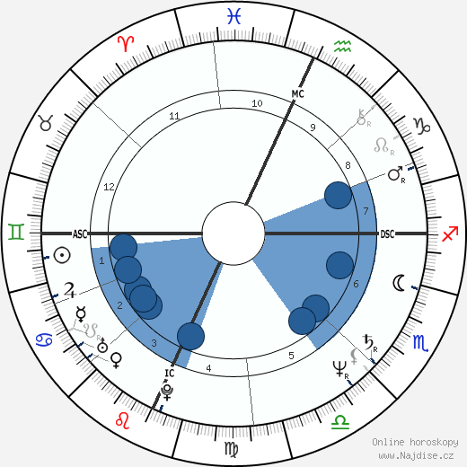 Cyrus Vance Jr. wikipedie, horoscope, astrology, instagram
