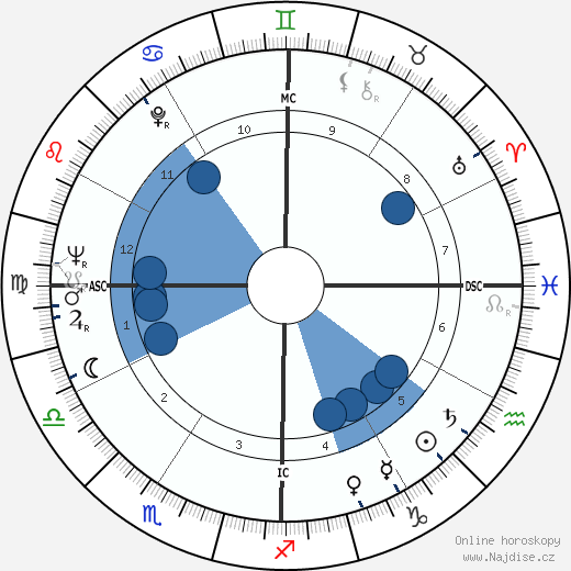 Dalida wikipedie, horoscope, astrology, instagram