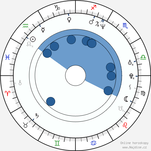 Damian Lewis wikipedie, horoscope, astrology, instagram