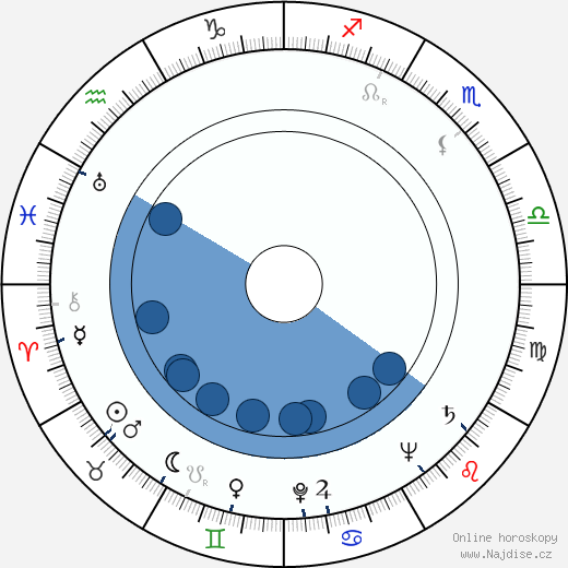 Dan O'Herlihy wikipedie, horoscope, astrology, instagram