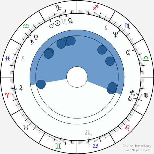 Darnell Martin wikipedie, horoscope, astrology, instagram