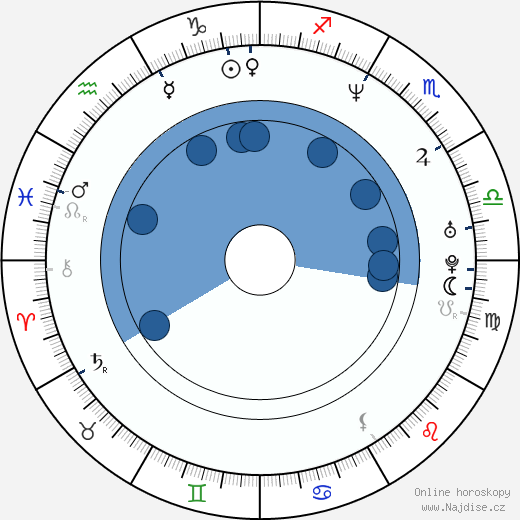 Dave England wikipedie, horoscope, astrology, instagram