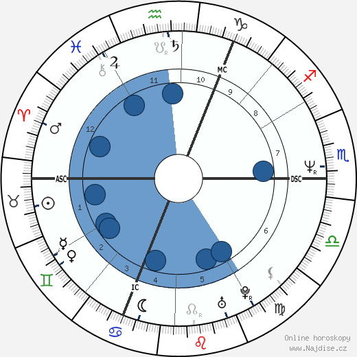 Dave Gahan wikipedie, horoscope, astrology, instagram