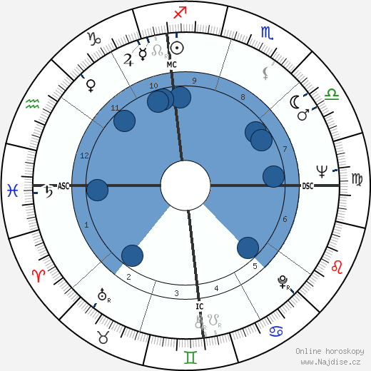 David Carradine wikipedie, horoscope, astrology, instagram