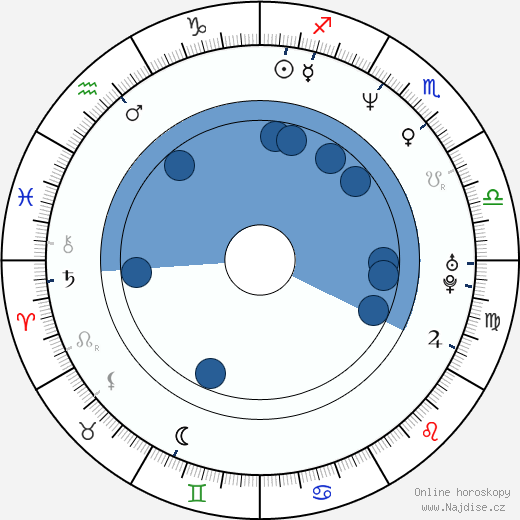 David Černý wikipedie, horoscope, astrology, instagram