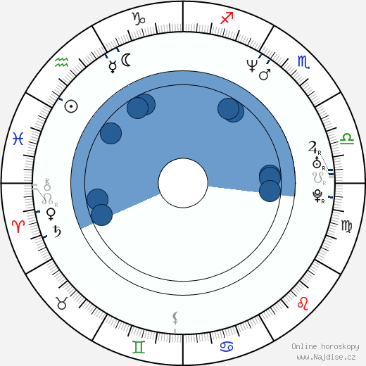 David Holmes wikipedie, horoscope, astrology, instagram