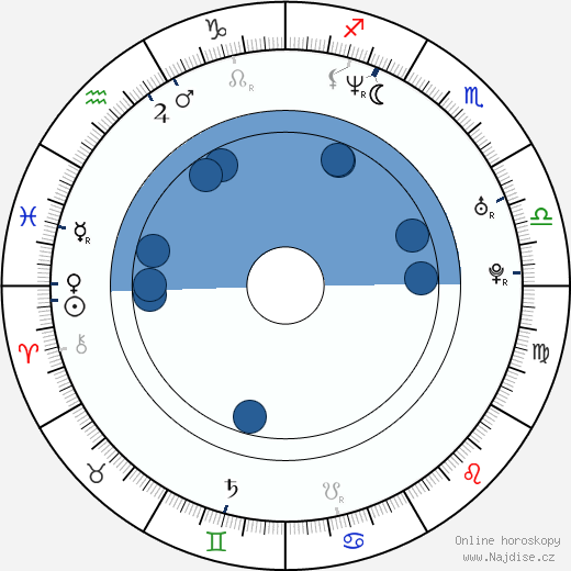 David Moravec wikipedie, horoscope, astrology, instagram