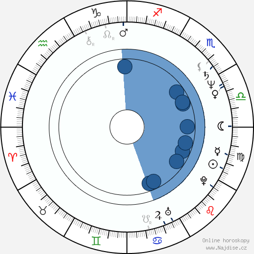 David Paymer wikipedie, horoscope, astrology, instagram
