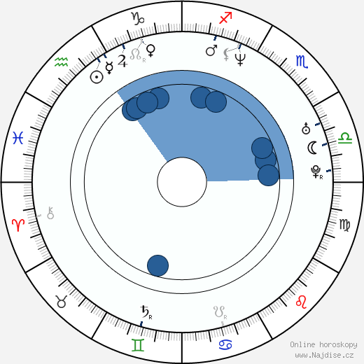 David Quinlan wikipedie, horoscope, astrology, instagram