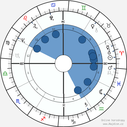 Debbie Reynolds wikipedie, horoscope, astrology, instagram