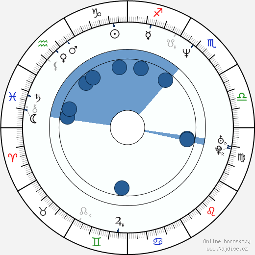 Dexter Holland wikipedie, horoscope, astrology, instagram