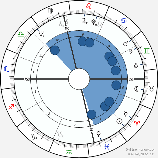 Diana Ross wikipedie, horoscope, astrology, instagram