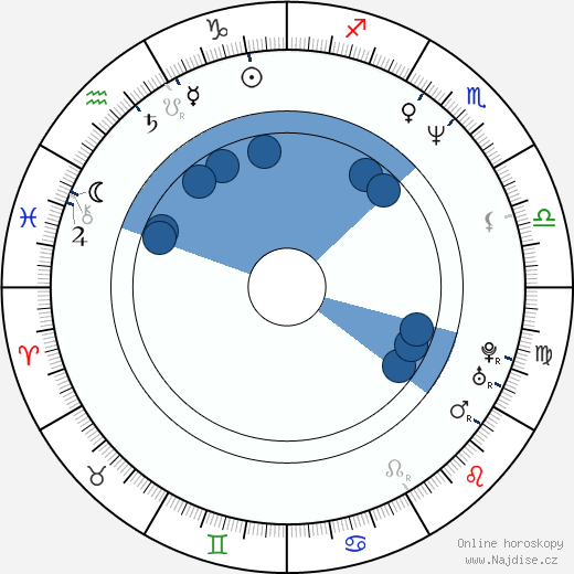 Don Diamont wikipedie, horoscope, astrology, instagram