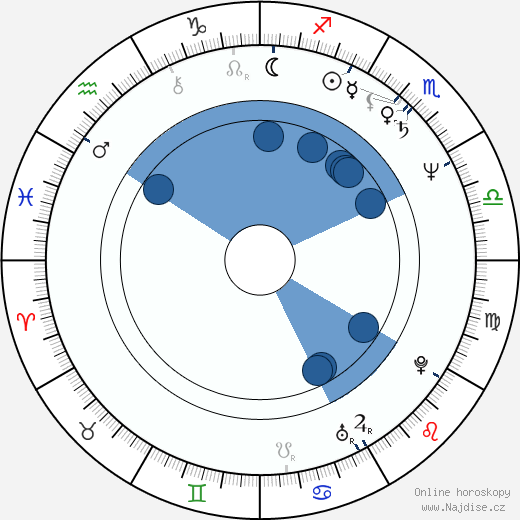 Don Yesso wikipedie, horoscope, astrology, instagram