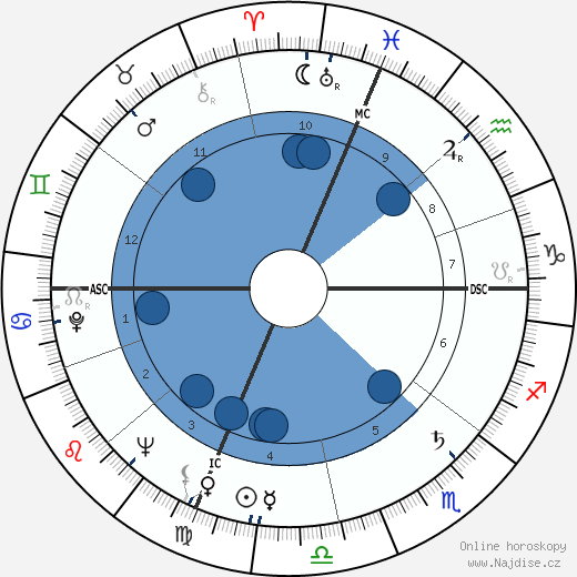 Donald Glaser wikipedie, horoscope, astrology, instagram