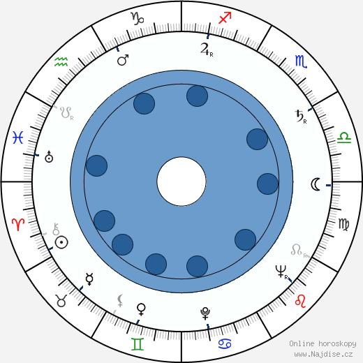 Donald Richie wikipedie, horoscope, astrology, instagram