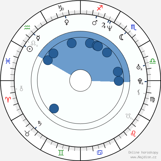 Dong-yeob Shin wikipedie, horoscope, astrology, instagram