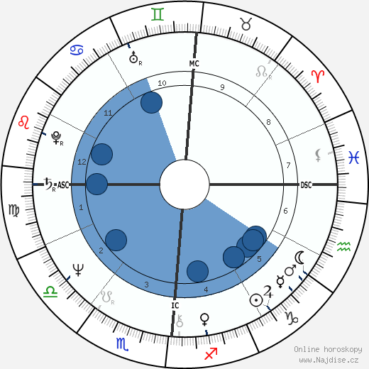 Donna Summer wikipedie, horoscope, astrology, instagram