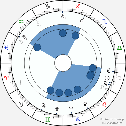 Dore Schary wikipedie, horoscope, astrology, instagram
