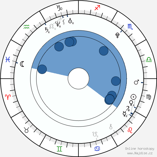 Dylan O'Brien wikipedie, horoscope, astrology, instagram